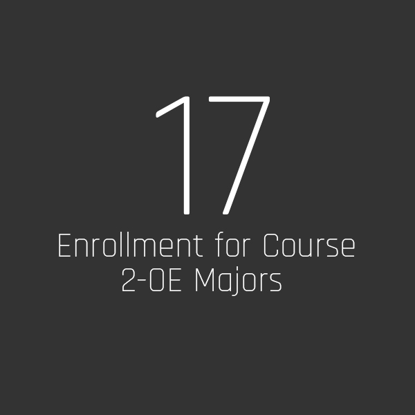 17 Enrollment for Course 2-OE Majors