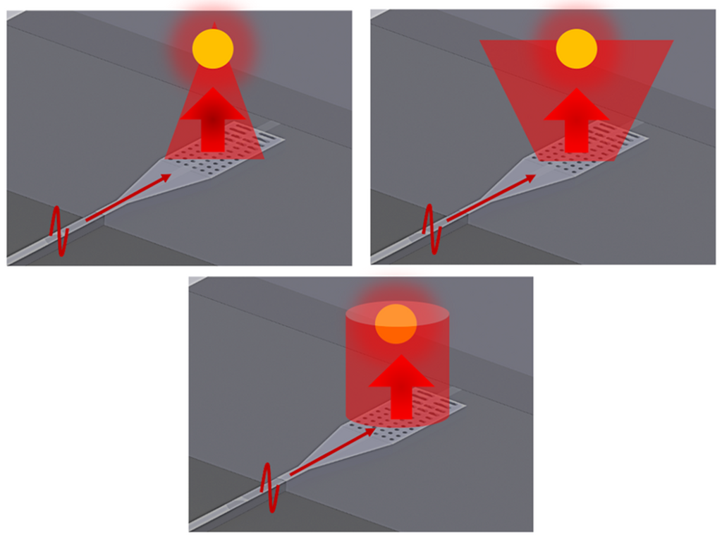 Schematic of three different nano flashlights for the generation of (left to right) focused, wide-spanning, and collimated light beams. Each flashlight could have different applications.