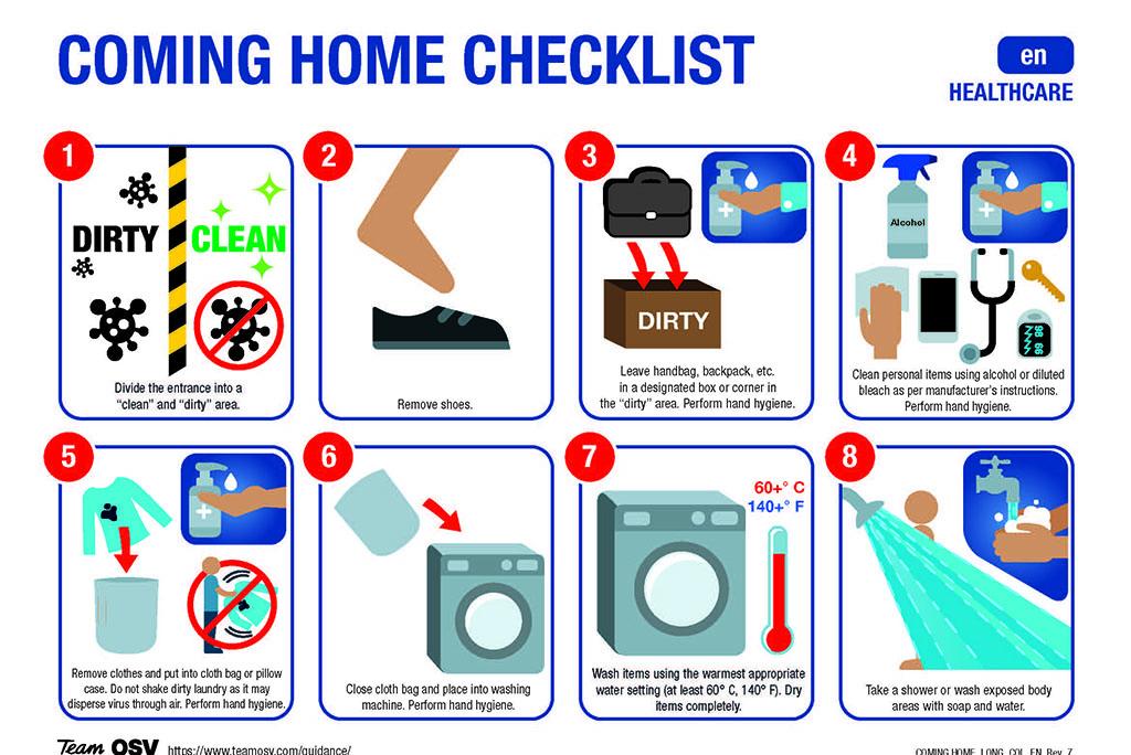 COVID hygiene illustration