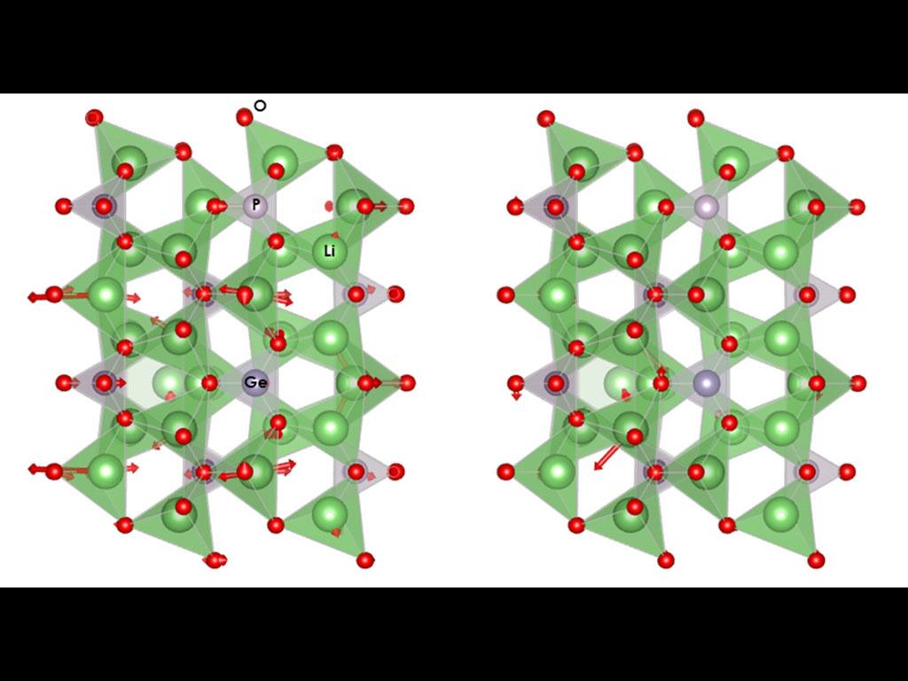 Phonon Catalysis