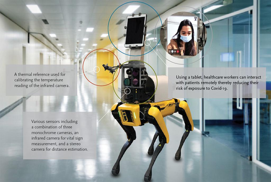 robot to take vital signs