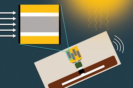 """Photovoltaic-powered sensors for the """"internet of things"""""""