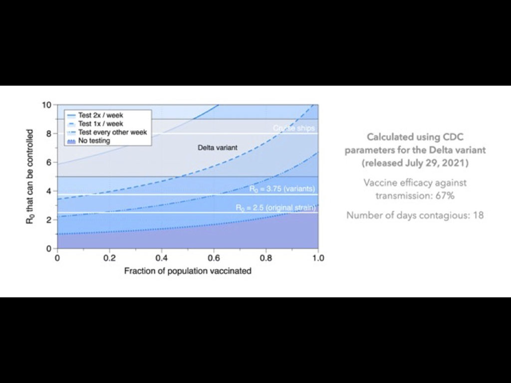 vaccine efficacy chart